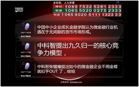 深圳微金融企业齐聚金蝶软件园共谋信息化发展