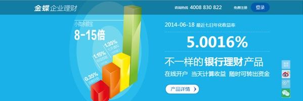 金蝶推企业理财,年化收益预期5%