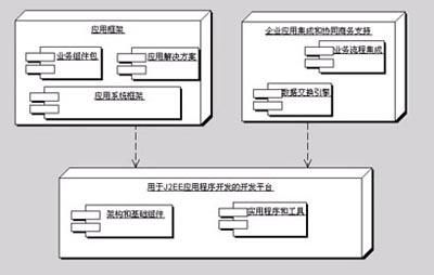 国产应用服务器开始获得发言权