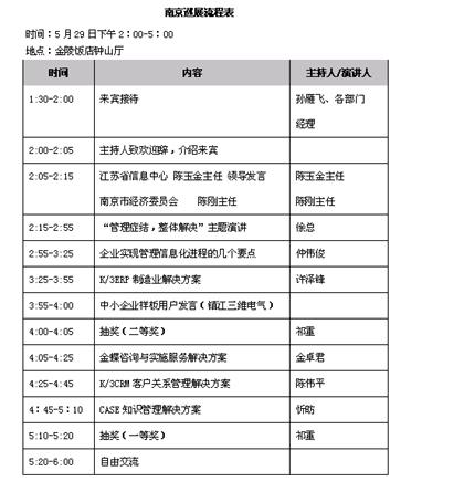 金蝶企业信息化整体解决方案南京受好评